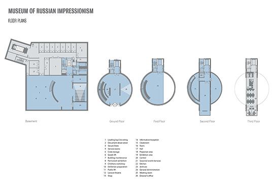 Bolshevik Factory Museum floor plans }