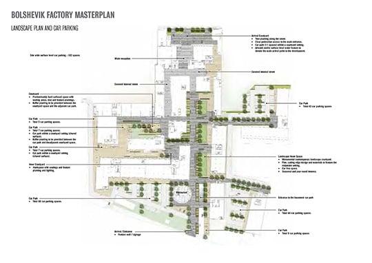 Bolshevik Factory landscape plan }