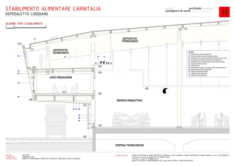 DETTAGLIO SEZIONE TIPO STABILIMENTO PRODUTTIVO STUDIO CASTIGLIONI & NARDI ARCHITETTI ASSOCIATI}
