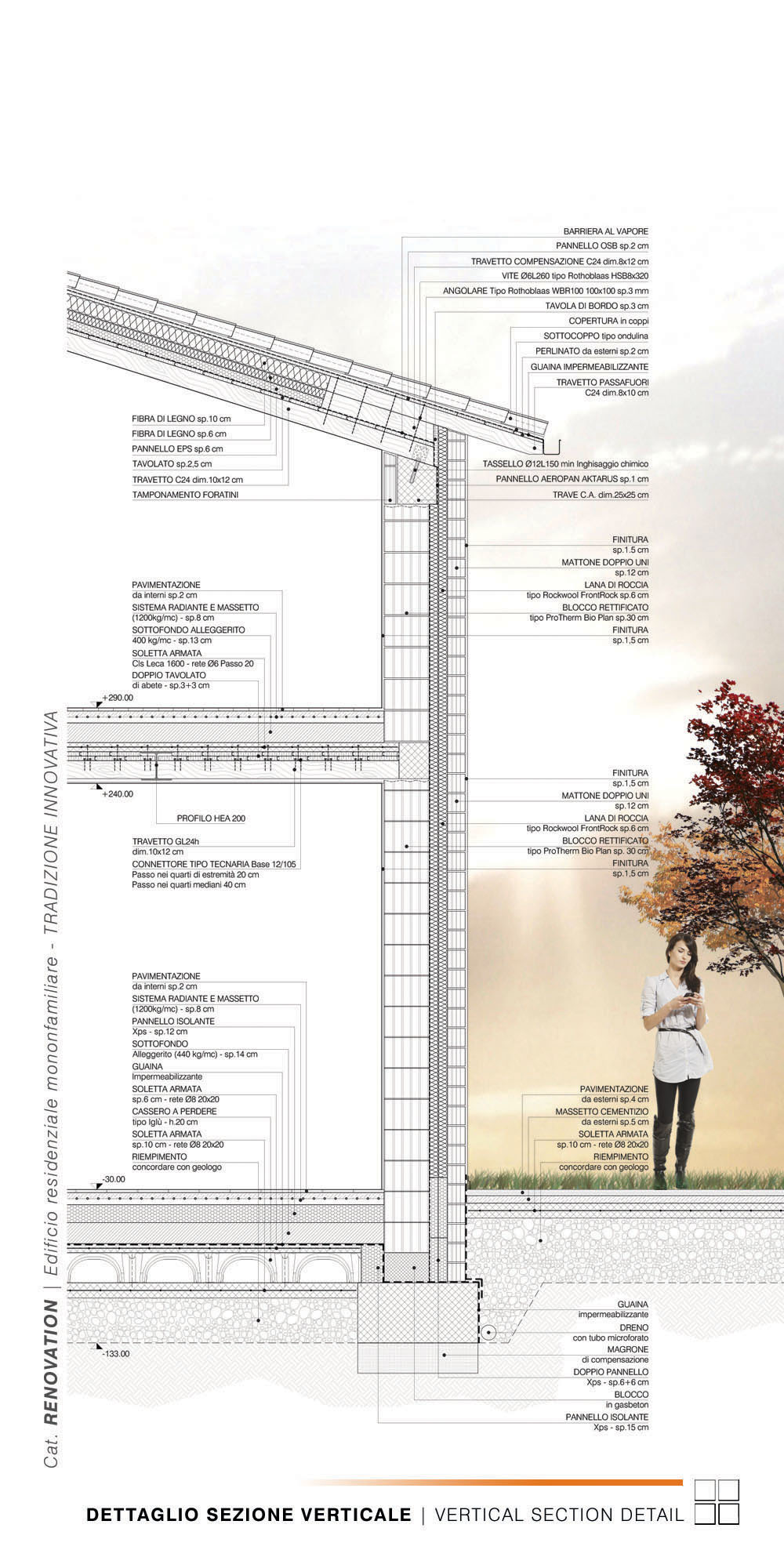Edificio Residenziale Monofamiliare - TRADIZIONE INNOVATIVA - 012 - Vertical Section Detail }
