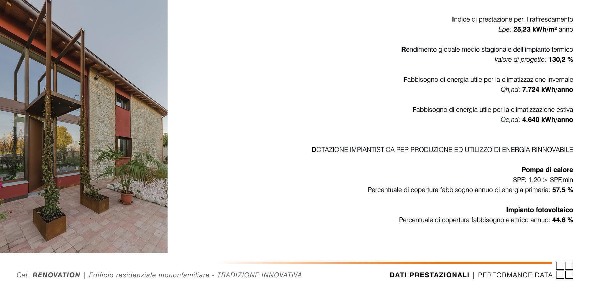 Edificio Residenziale Monofamiliare - TRADIZIONE INNOVATIVA - 014 - Performance Data }