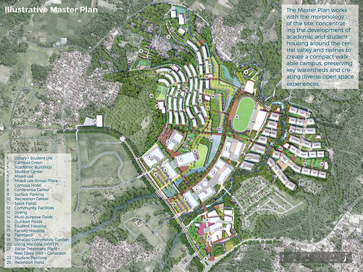 Proposed Master Plan of New University