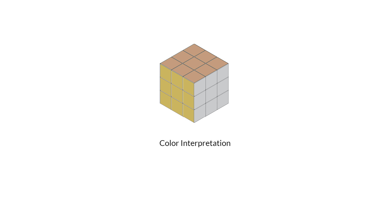Color Interpretation AVA