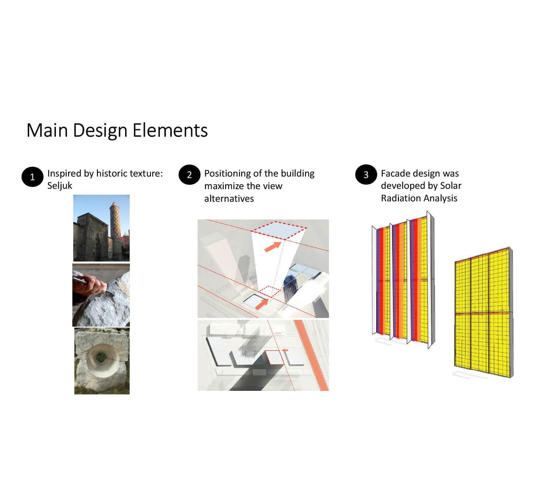 Design Elements Metal Yapi Konut}