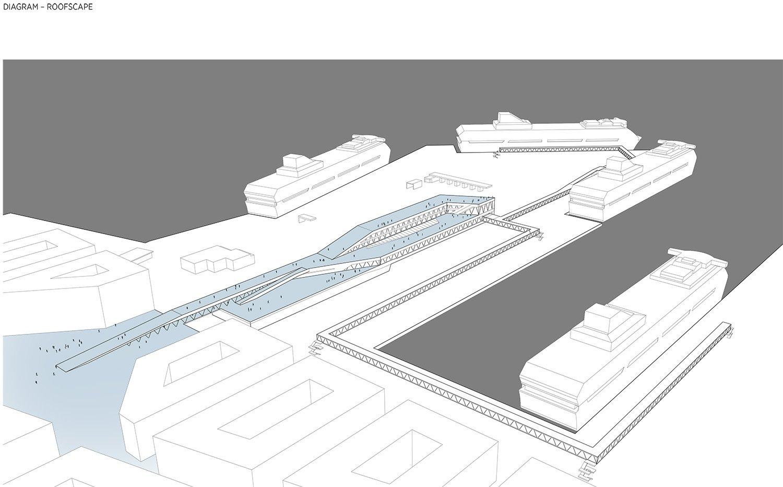 Diagram Roof }