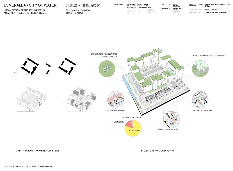 HANGZHOU HOUSING CLUSTER    © 2017 JADRIC ARCHITEKTUR ZT GMBH - All Rights Reserved }