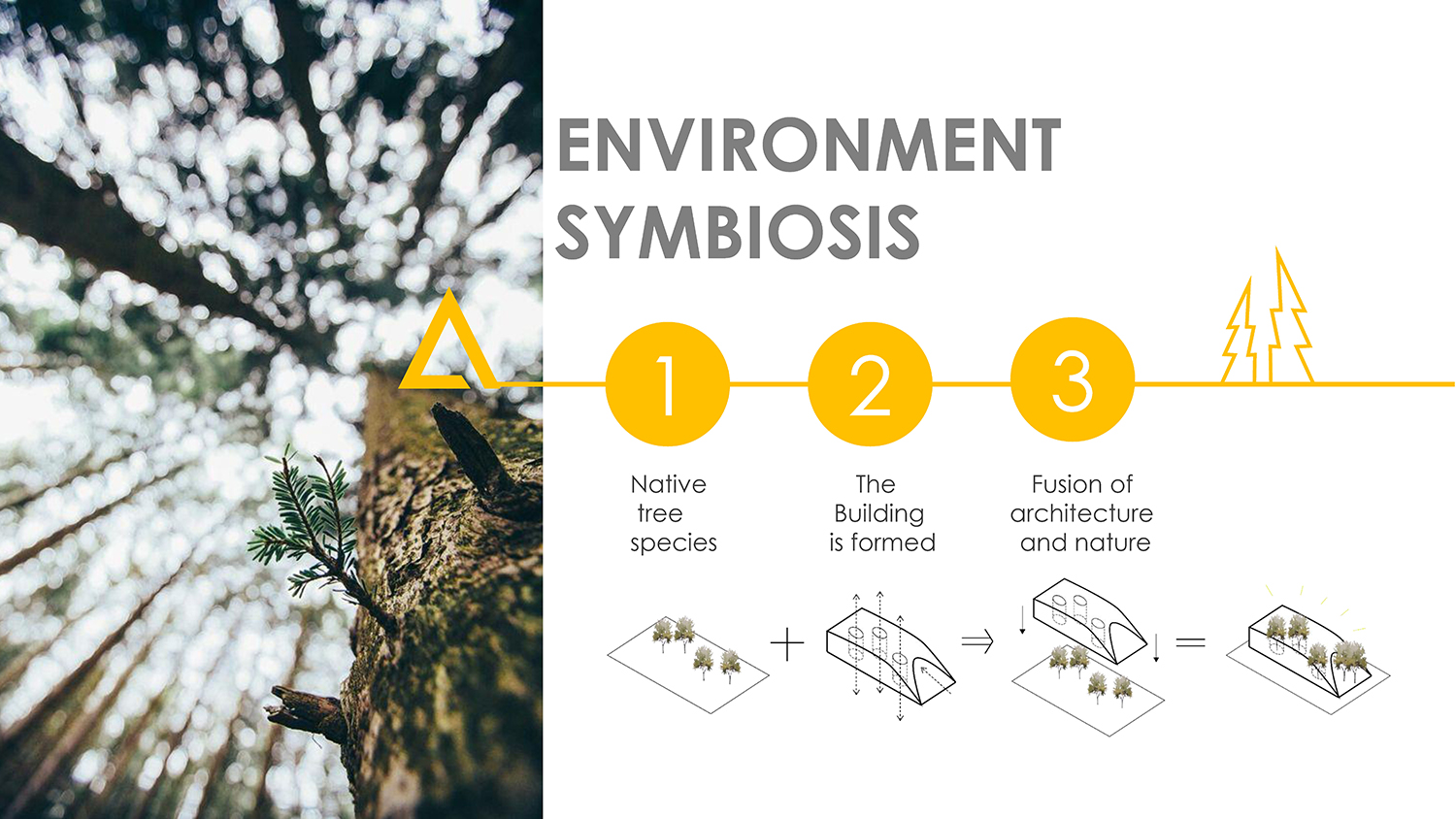 ENVIRONMENT SYMBIOSIS Chain10 Architecture & Interior Design Institute}