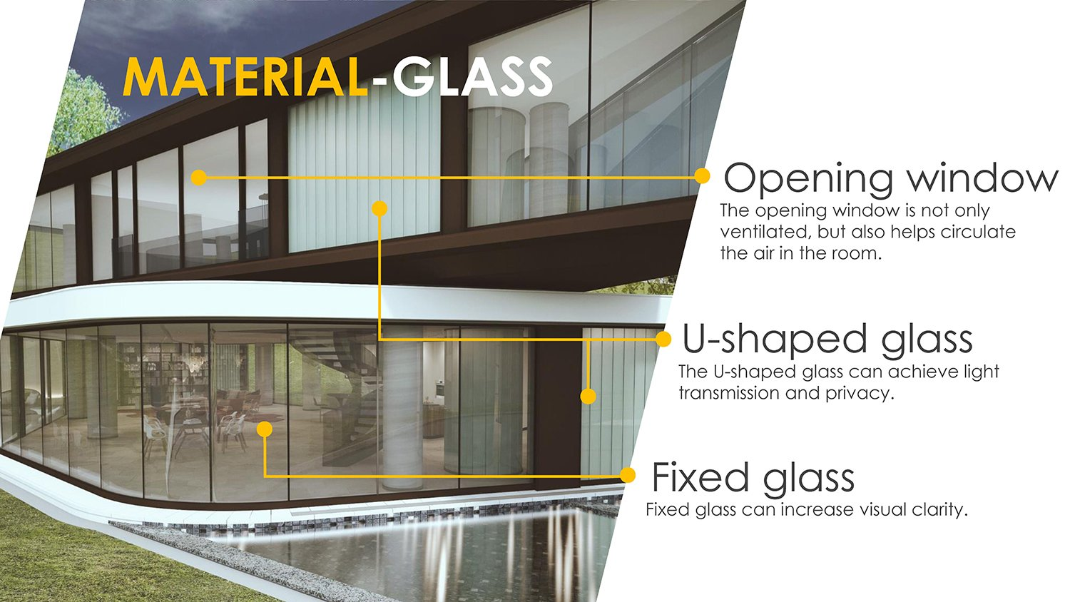 MATERIAL-GLASS Chain10 Architecture & Interior Design Institute}