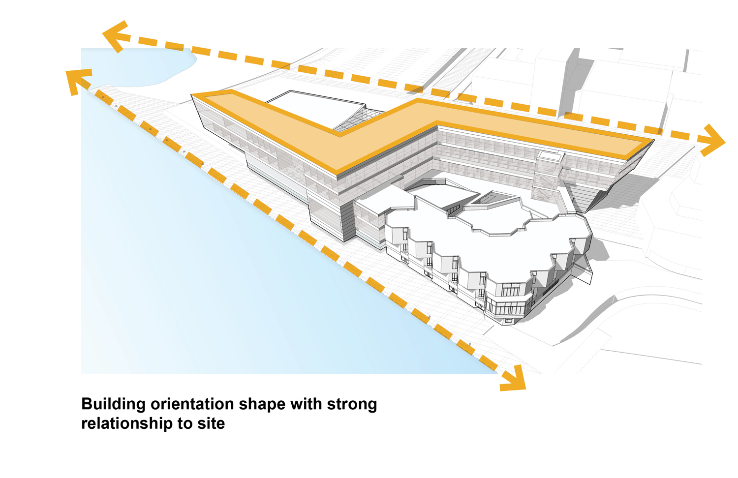 Planning Diagram - Building orientation shape with strong relationship to site Goettsch Partners}