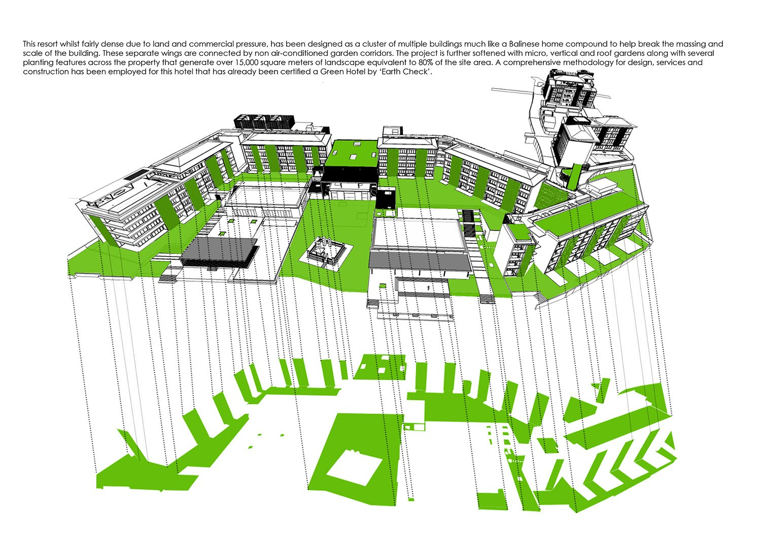 Diagram showing Building Greens }