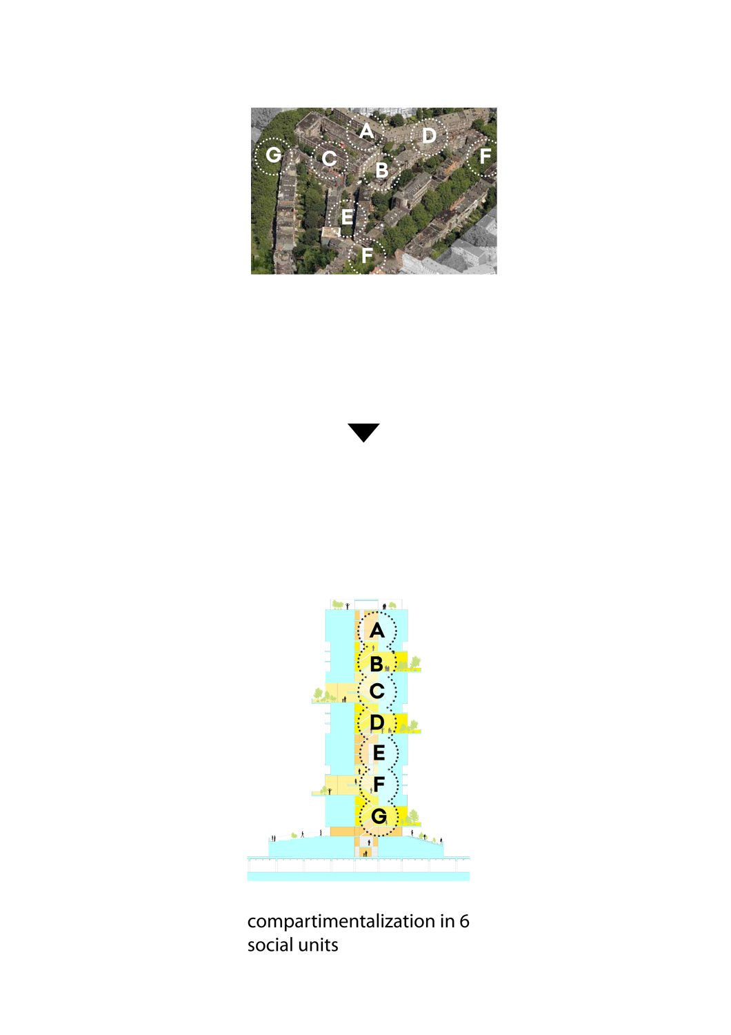 diagram: compartimentalization of the building in 6 social units, following the similar compartiment into streets