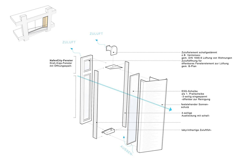 innovative HafenCity window blauraum}