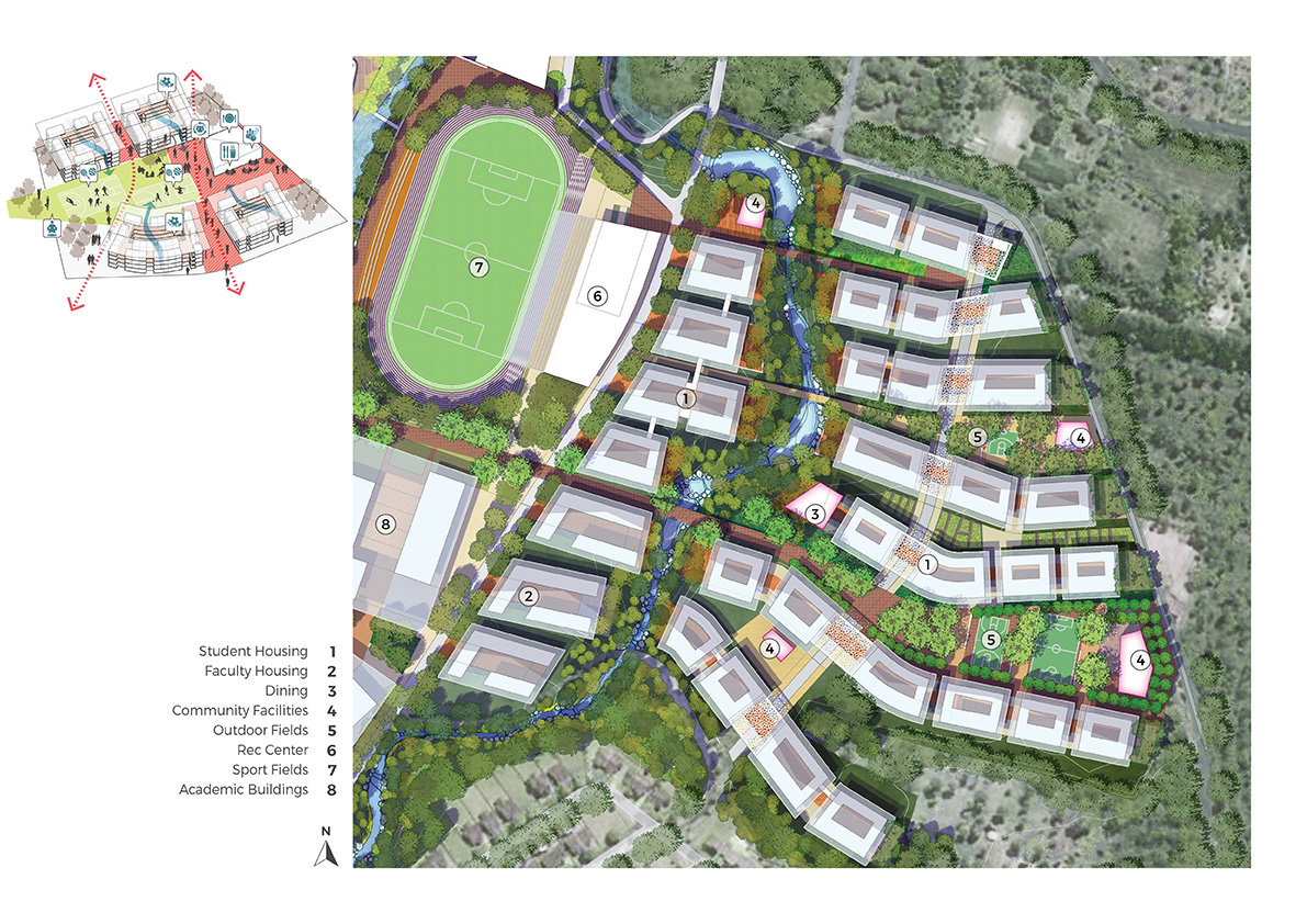 Student and Faculty Residential Neighborhood }