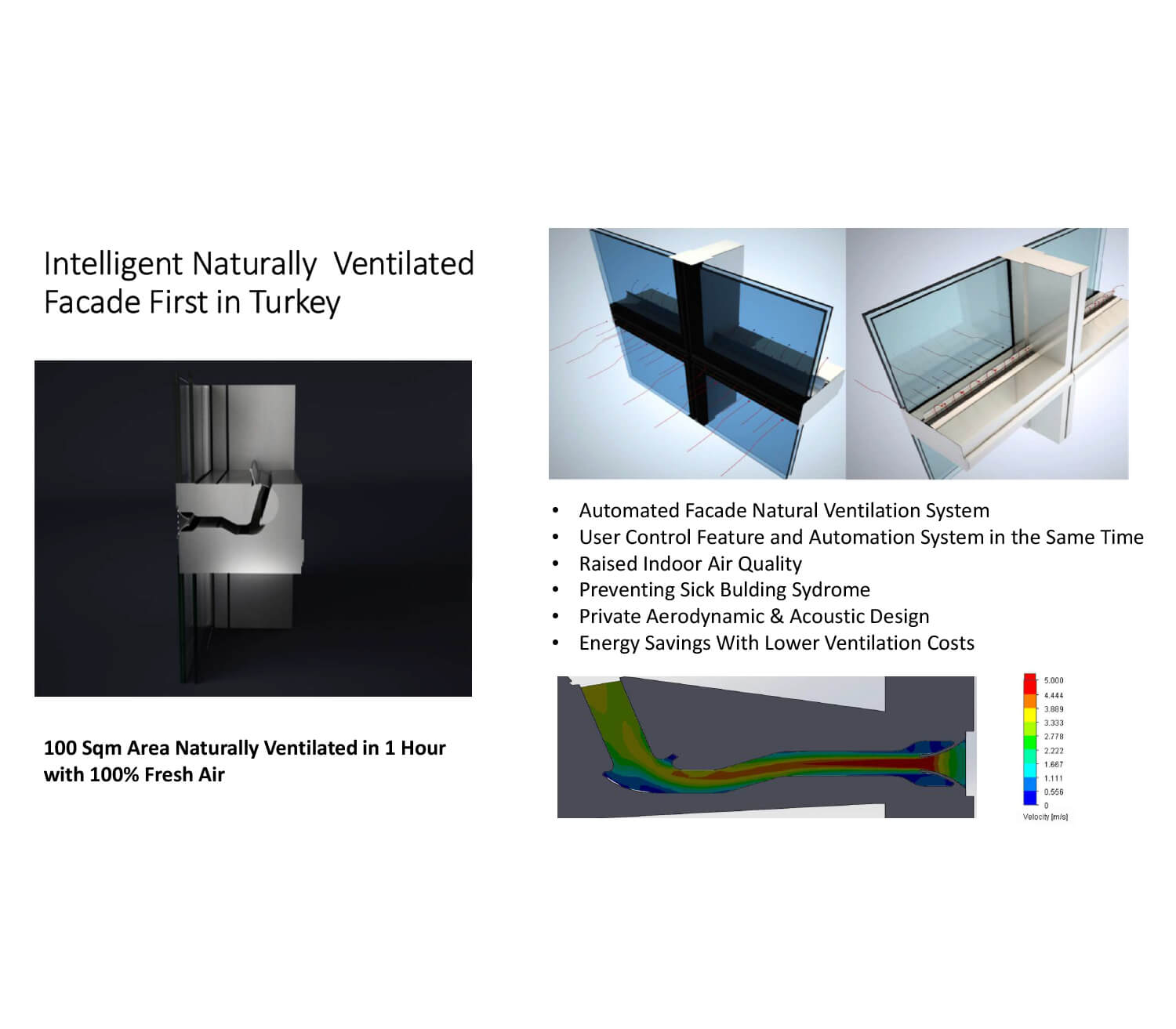 Intelligent Naturally Ventilated Facade first in Turkey Metal Yapi Konut}