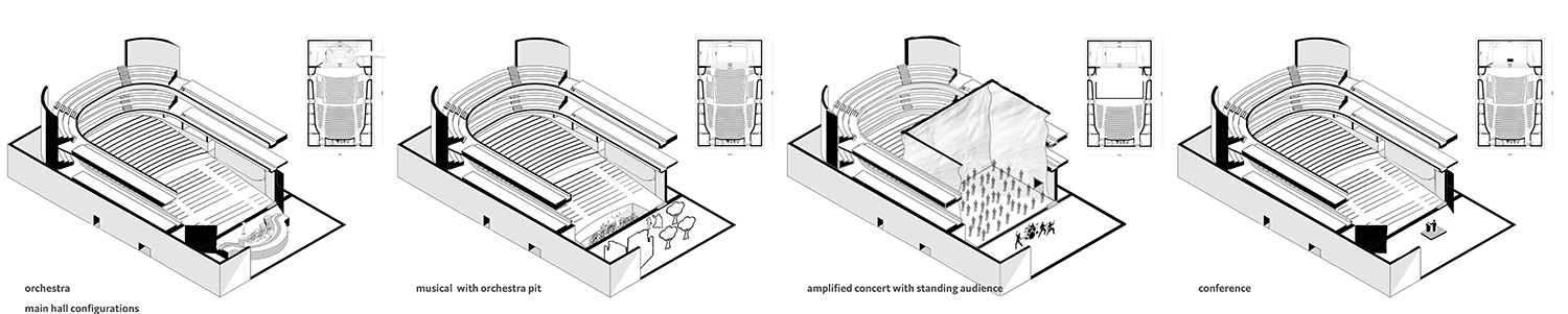 Stage Layout TABANLIOGLU ARCHITECTS}