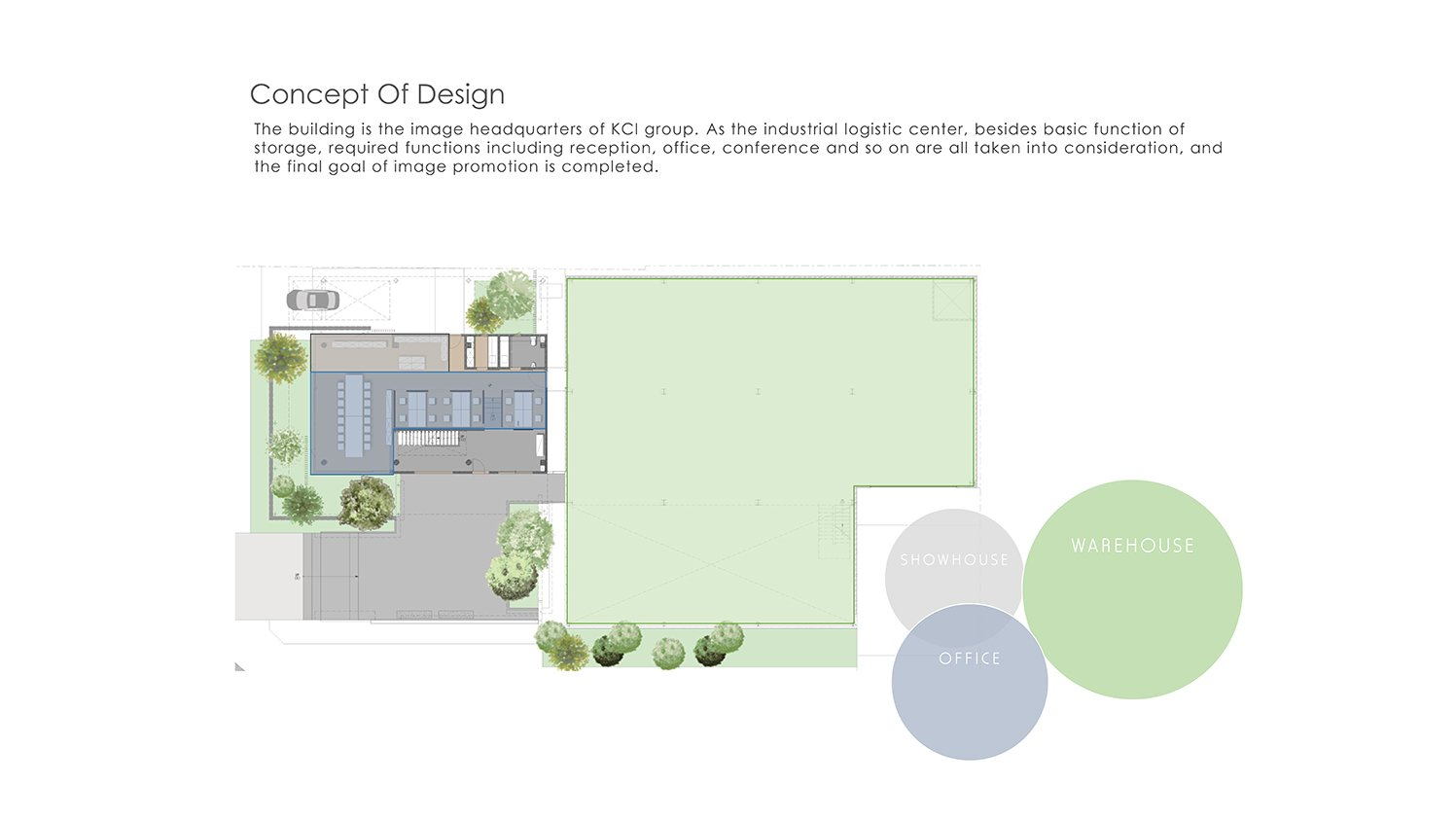 Spatial Planning Chain10 Architecture & Interior Design Institute}