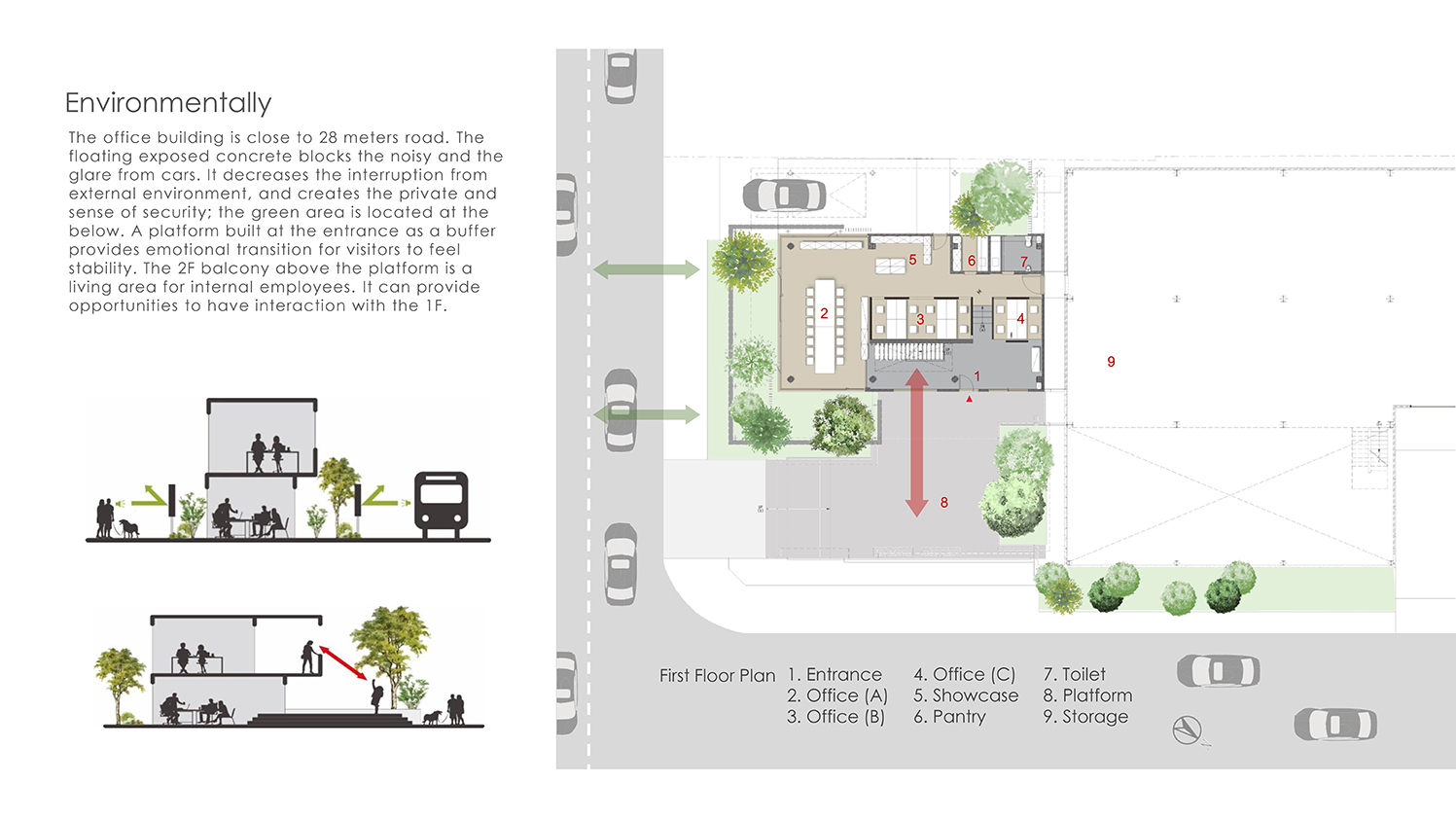 Environmentally Chain10 Architecture & Interior Design Institute}