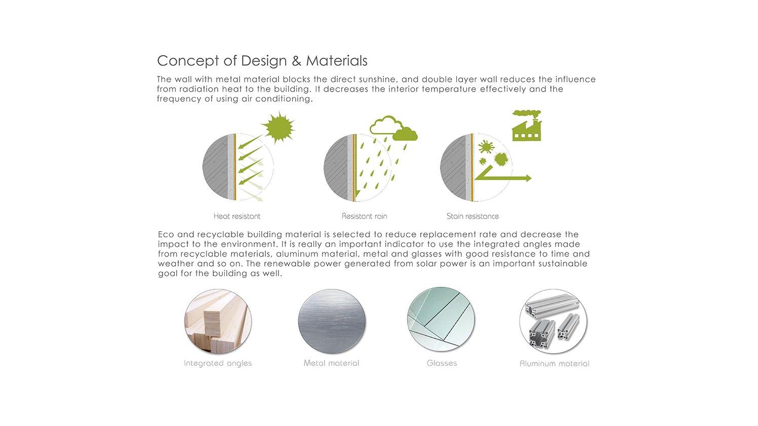 material Chain10 Architecture & Interior Design Institute}