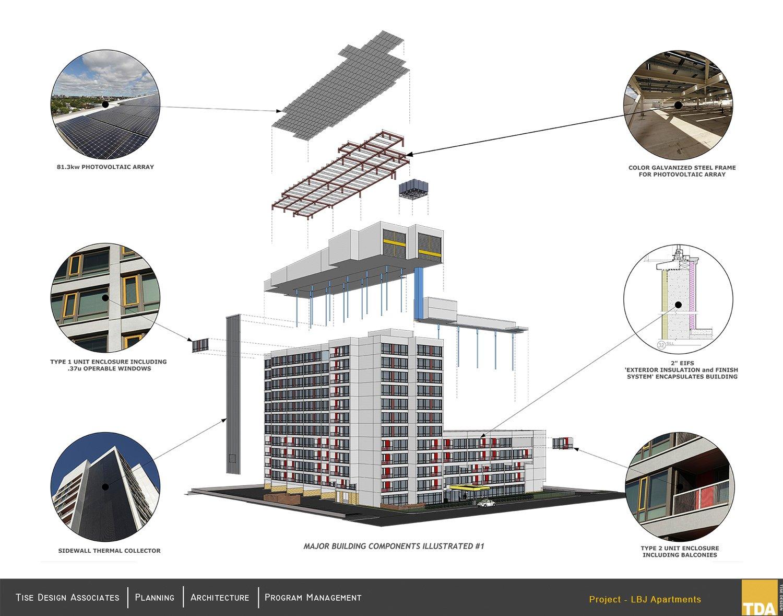 Major Building Components Illustrated #1 Tise Design Associates}