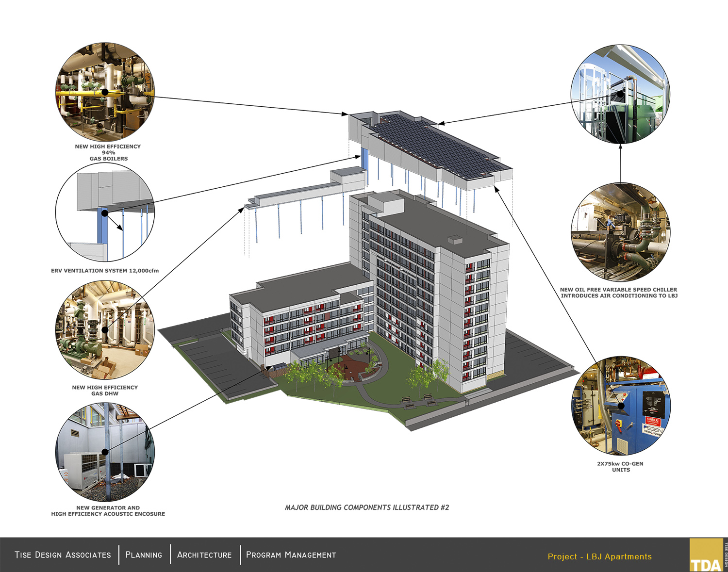 Major Building Components Illustrated #2 Tise Design Associates}