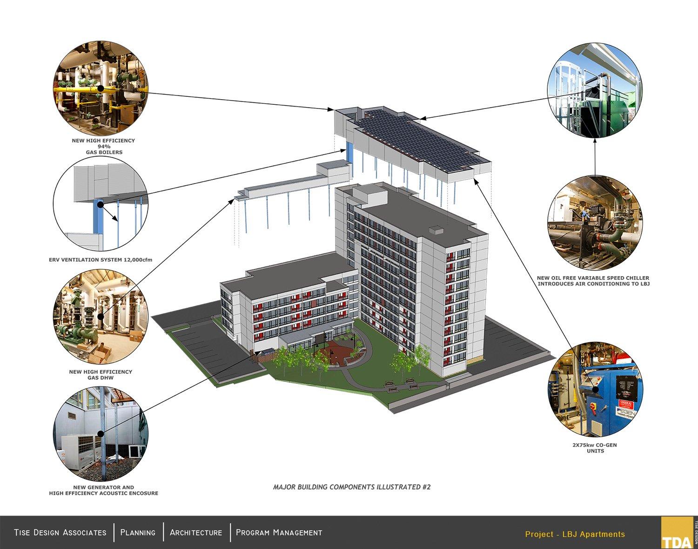 Major Building Components Illustrated #2 Tise Design Associates}