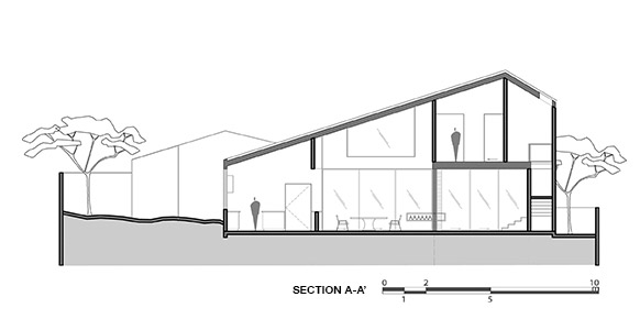 LPZ House - Section AA }
