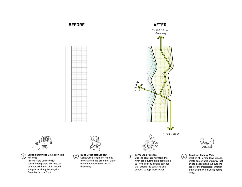 Greenbelt Park Diagram (c) Studio Gang}
