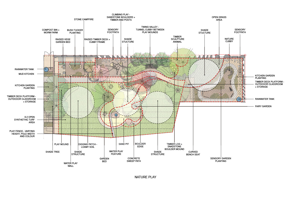 Nature Plan - Landscape Plan JILA and Fox Johnston}