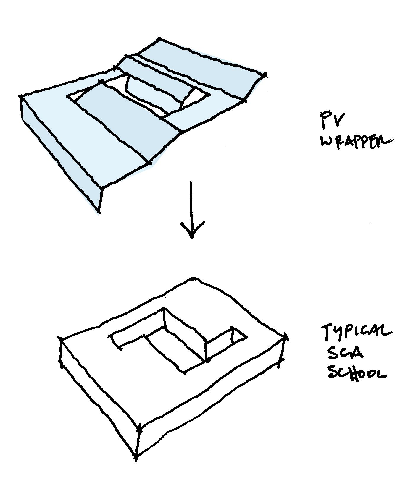 Sketch }
