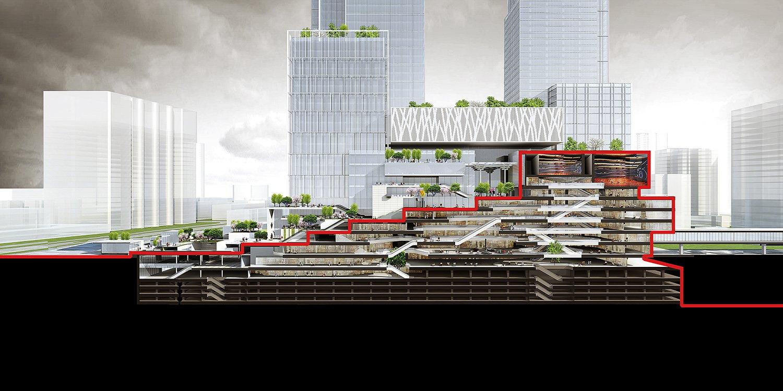 Retail Section EID Architecture}