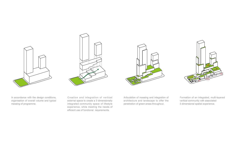 Scheme Evolution EID Architecture}