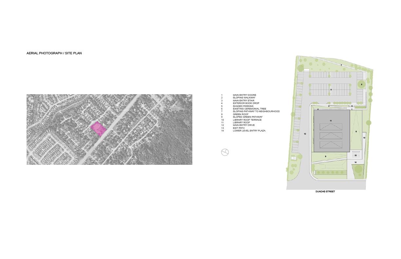 Aerial Photograph / Site Plan RDHA}