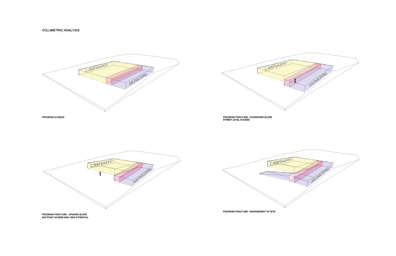 Volumetric Analysis RDHA}