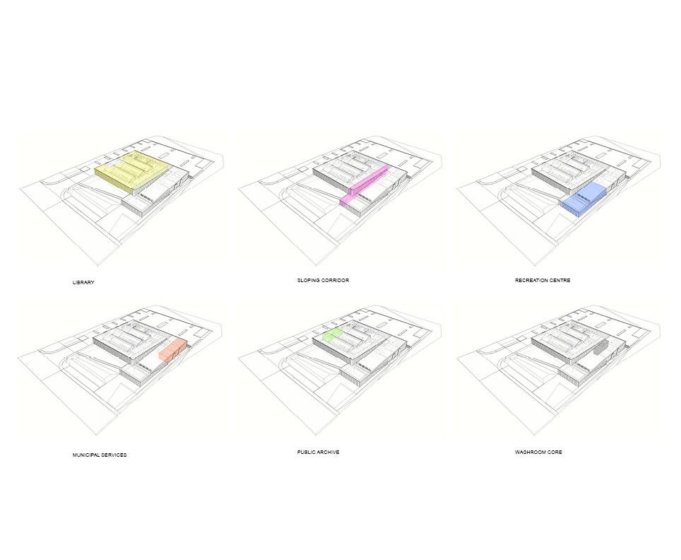 Programmatic Analysis RDHA}