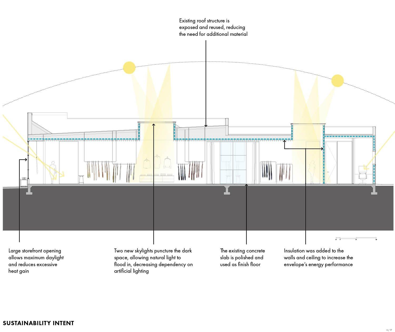 Sustainability Intent Montalba Architects}