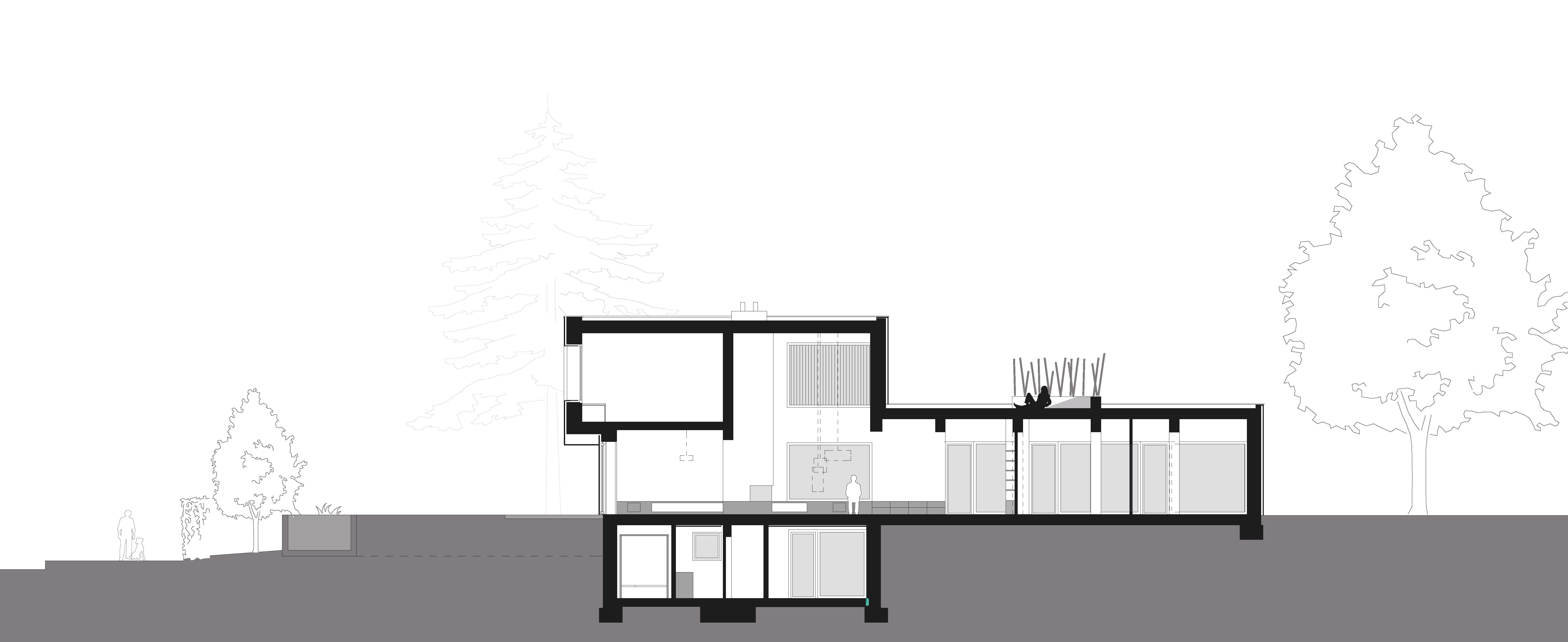 section SEHW Architektur}