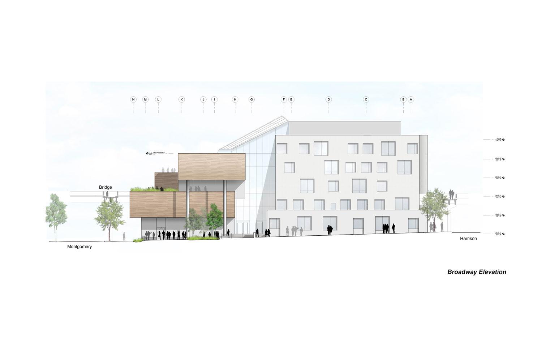 Karl Miller Center Behnisch Architekten}