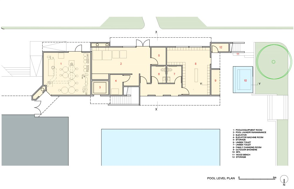 Plan Pool Level }