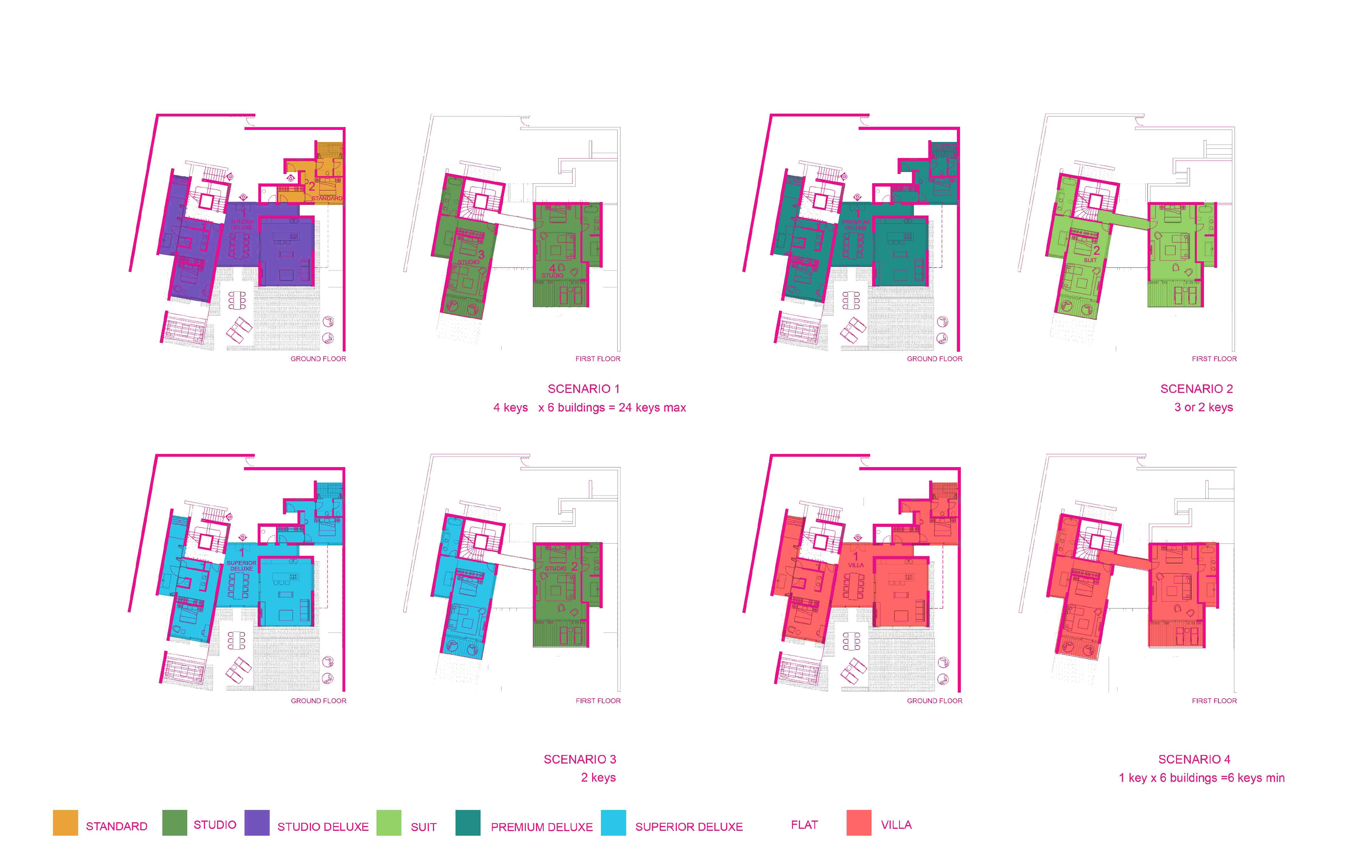 residential typology }