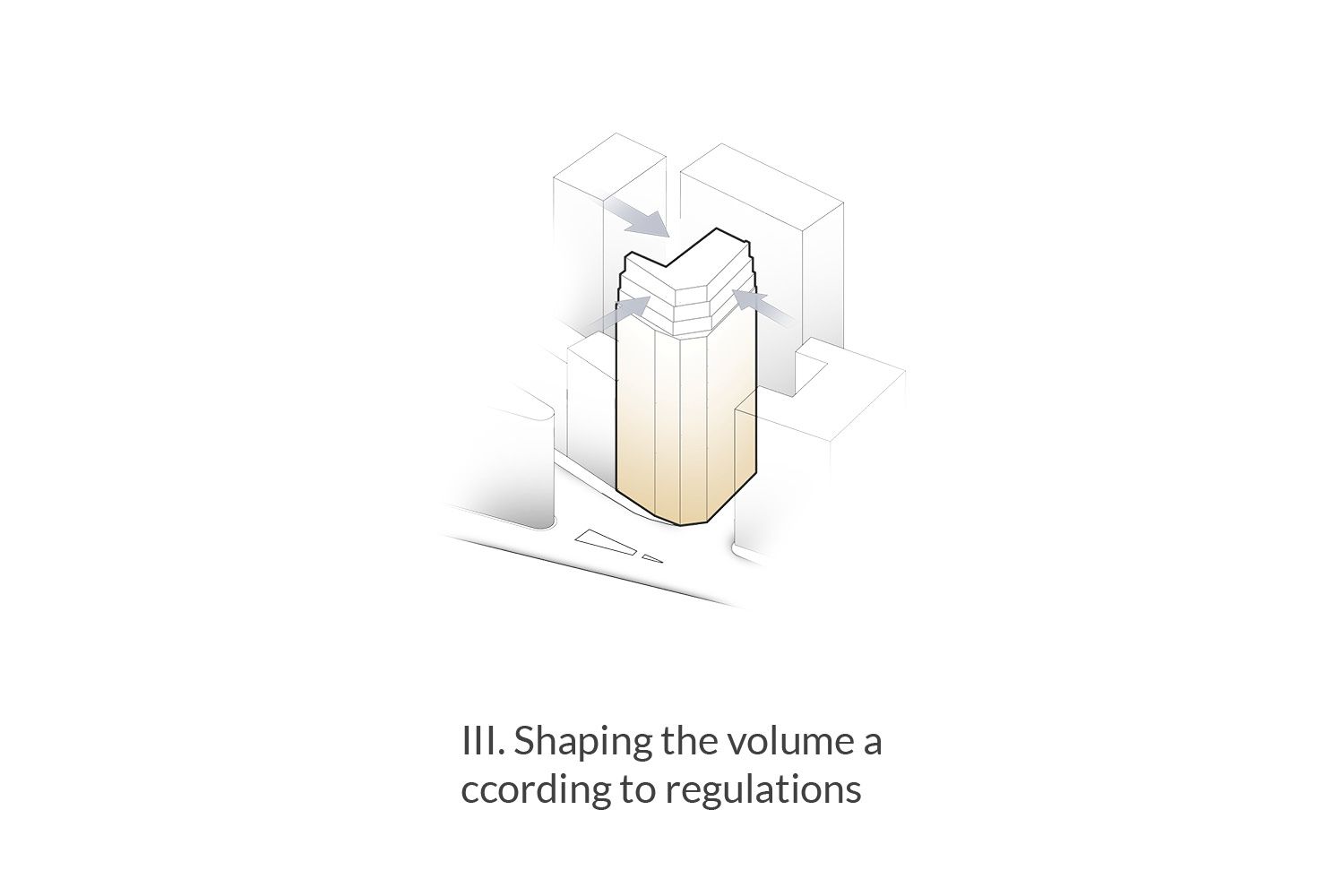 Shaping the volume according to regulations AVA