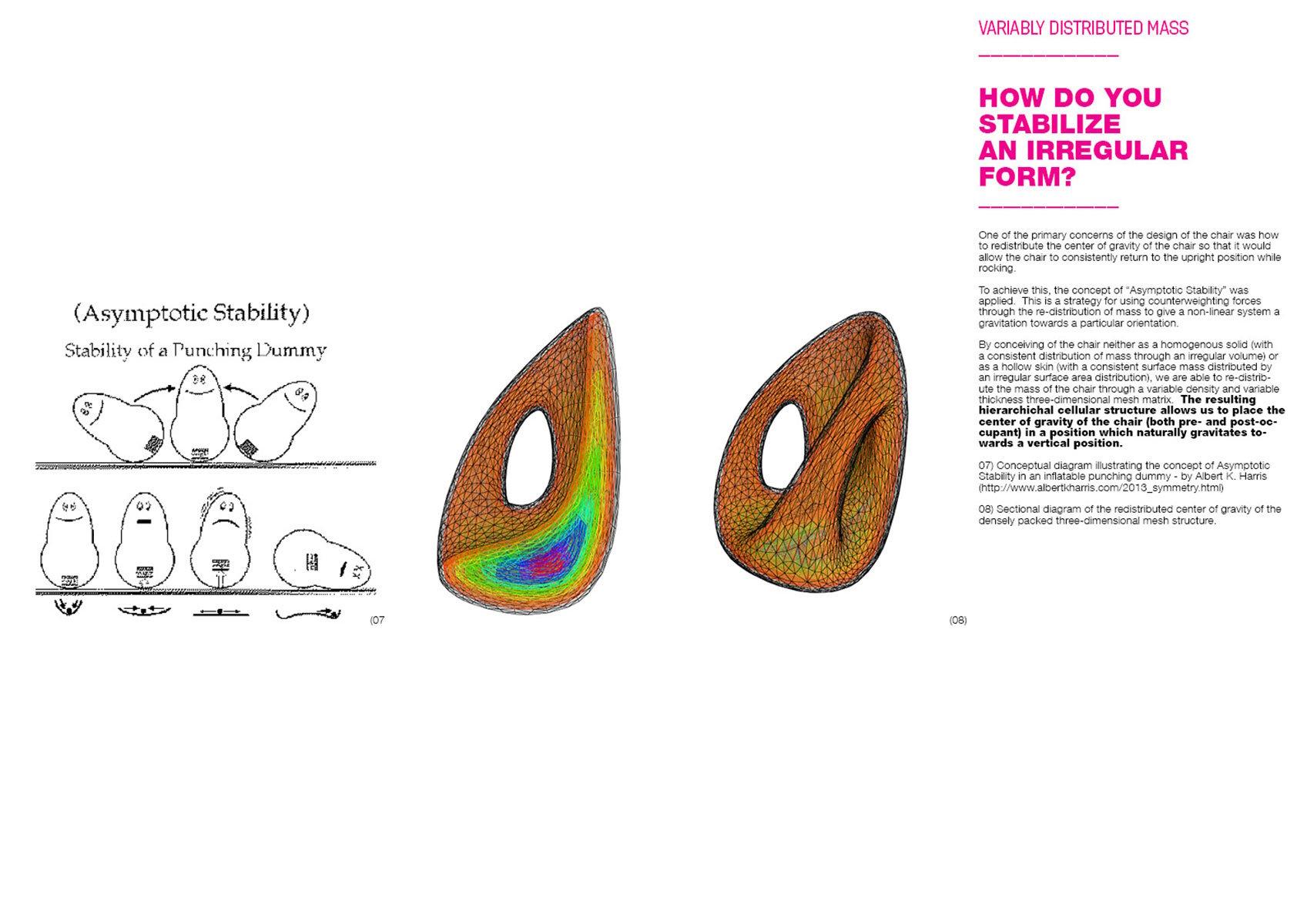 How do you stabilize an irregular form? }