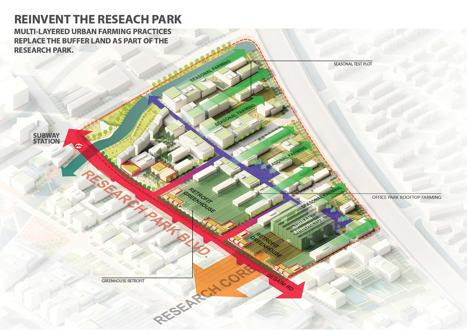 REINVENT THE RESEARCH PARK }
