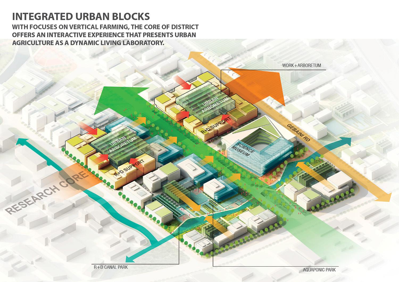 INTEGRATED URBAN BLOCKS }