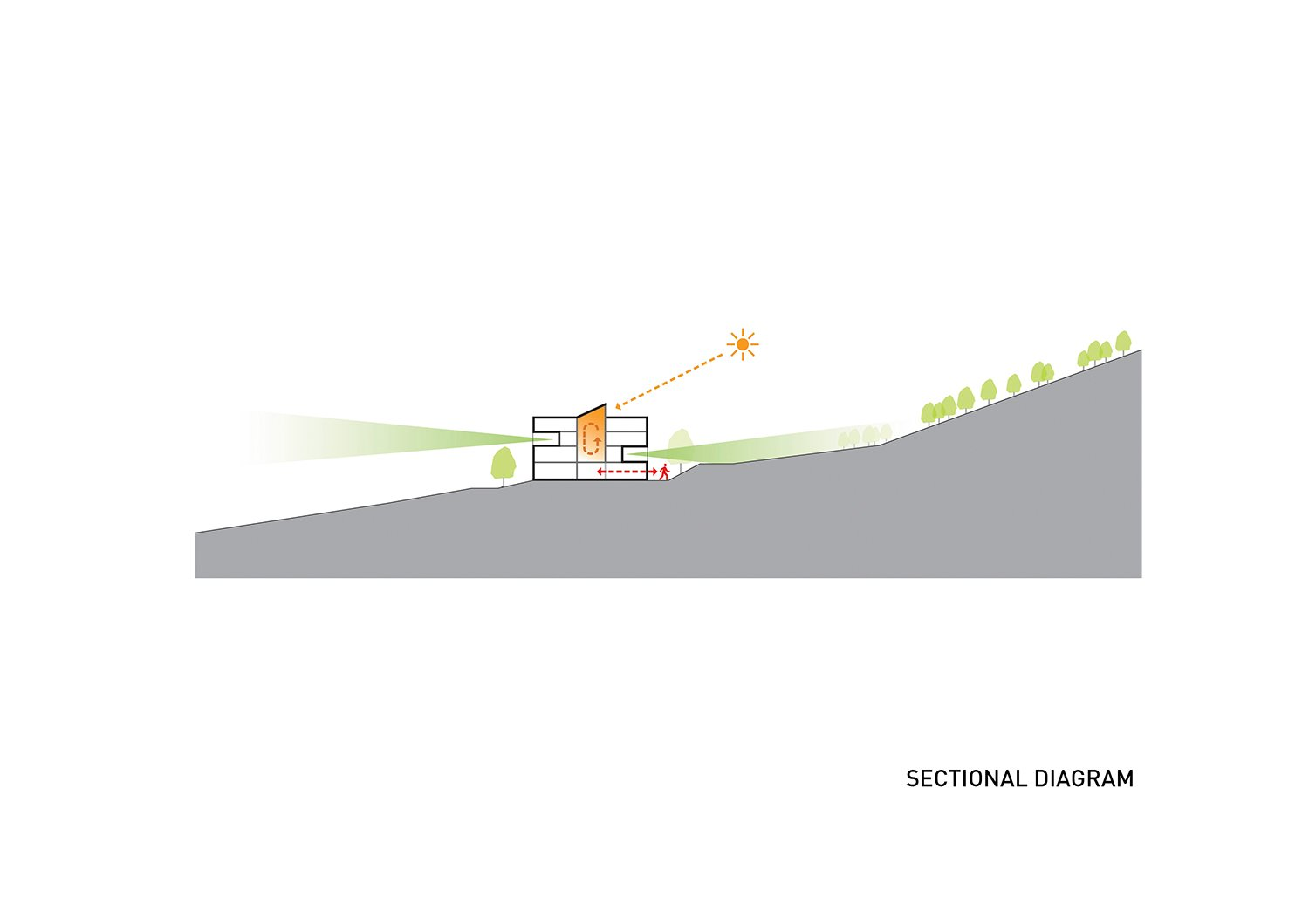 sectional diagram }