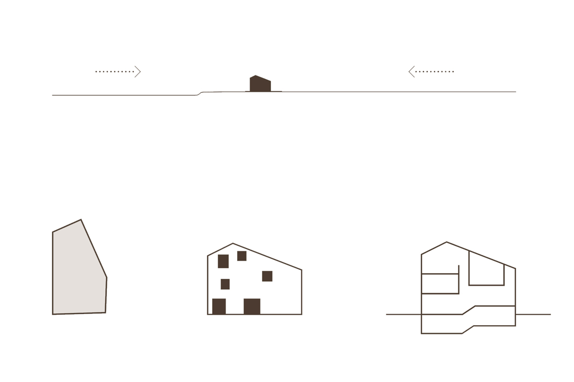 Design Studies }