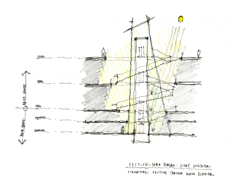 SOMA Towers Conceptual Section through Podium Elevator Bohlin Cywinski Jackson}