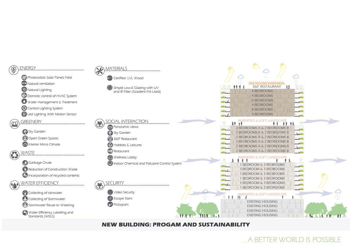 Sustainabilty HKA | Hermann Kamte & Associates}