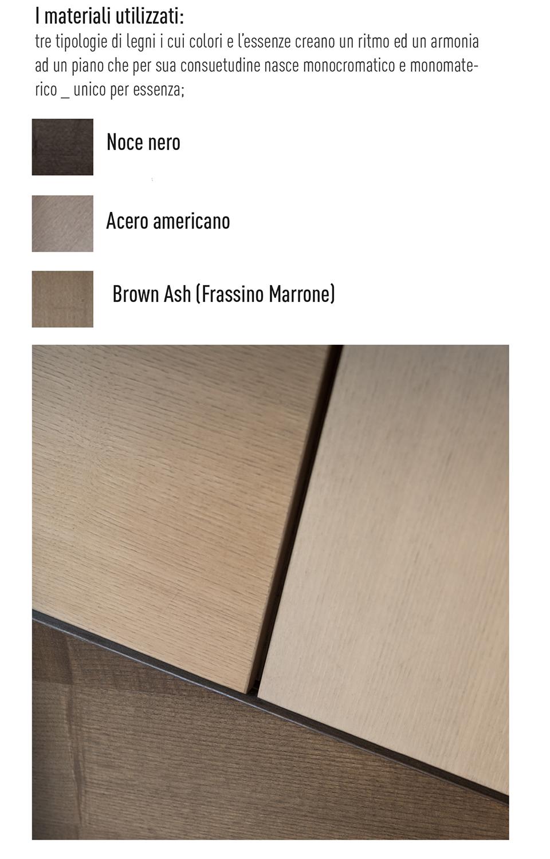 tipi di legno }
