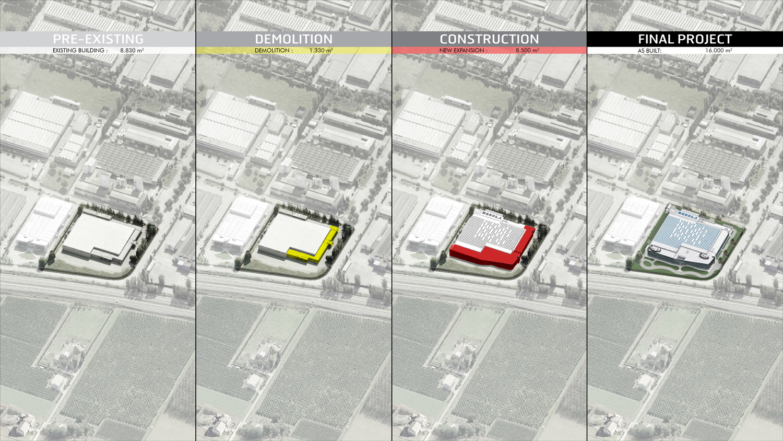 demolizioni e costruzioni }