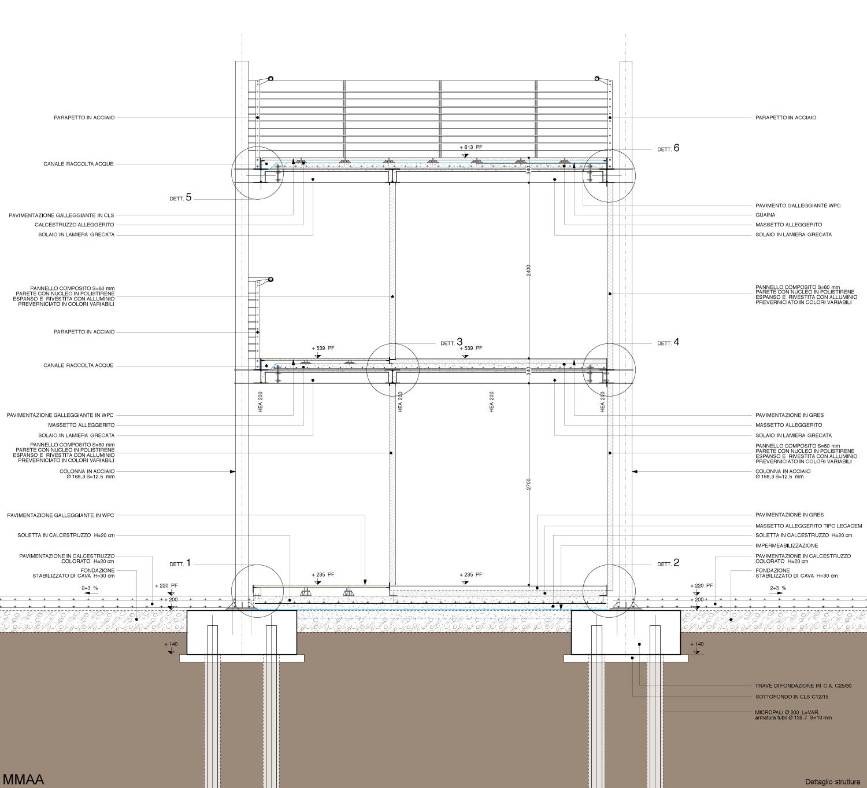 08-sezione-dettagli struttura }